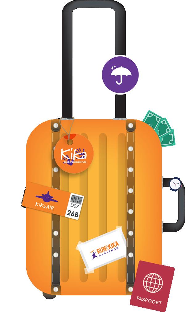 KiKa, koffer, tickets, paspoort, vliegticket. (excursie foto) bord met eten, naamkaartje, drinken, diner